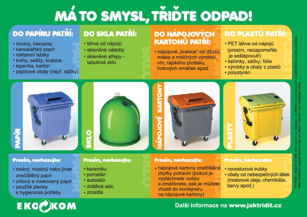 Třídění odpadů: co kam patří